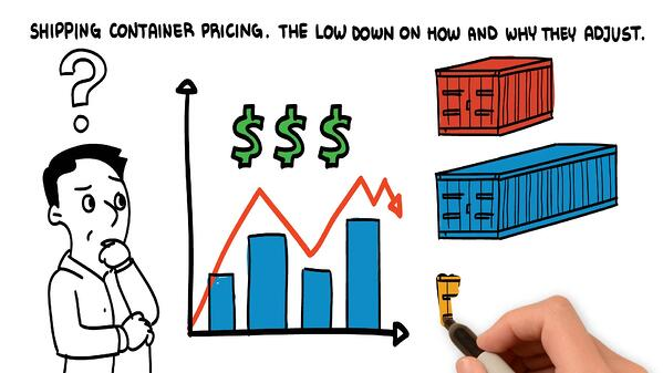 How are Shipping Container Prices Set?-thumb